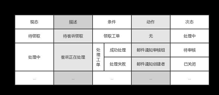 gongdanzhuangtai.png