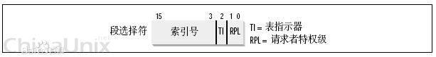 logical-address-1.jpg