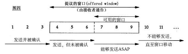 send-window-1.jpg