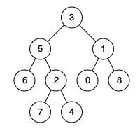 leetcode-236-example.png