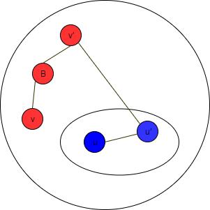 mst-1