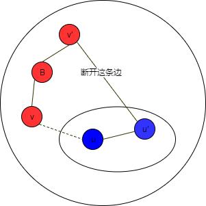 mst-3